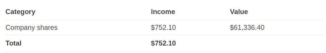 income_september_2018_b