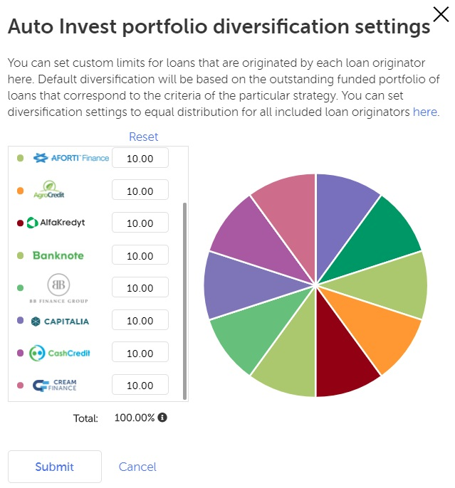 mintos-auto-invest-custom-strategy-6