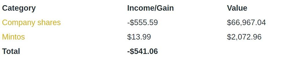 income_december_2018