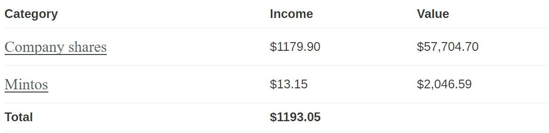income_november_2018