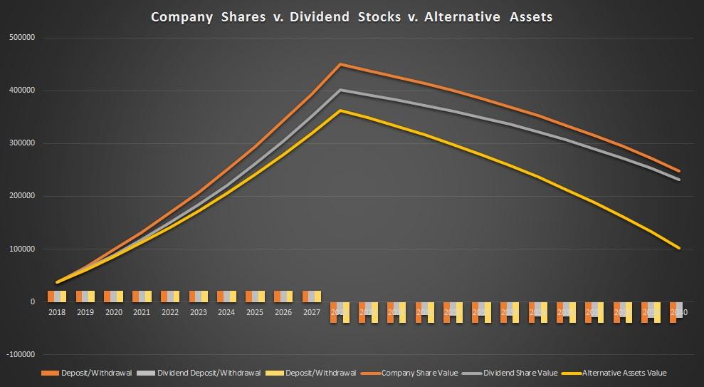 dividends-2
