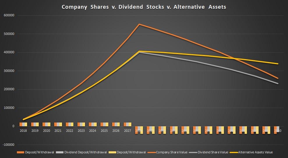 dividends-3
