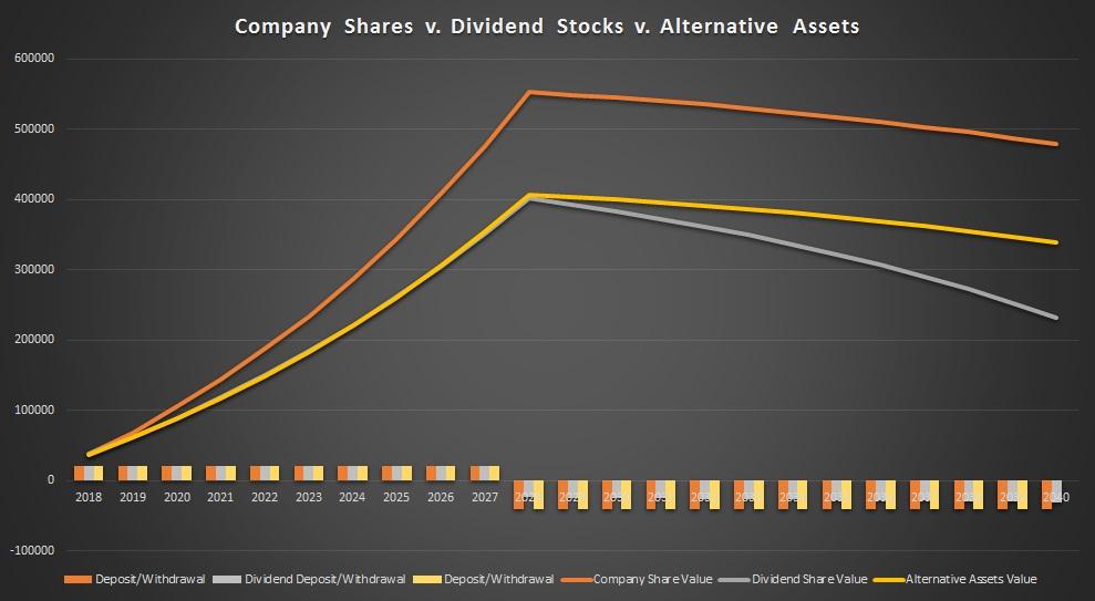dividends-4