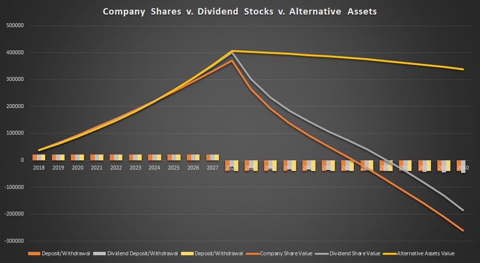 dividends-5