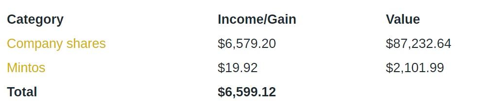 income_january_2019