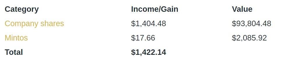 income_march_2019