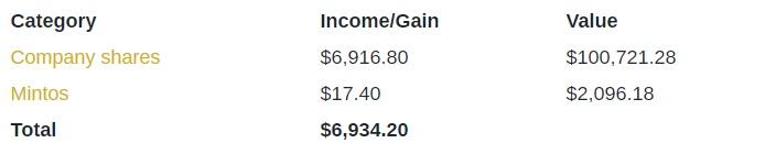 income_april_2019