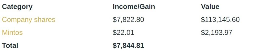 income_june_2019